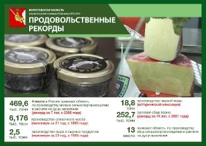 Результаты работы команды Губернатора 2012-2016 гг._10
