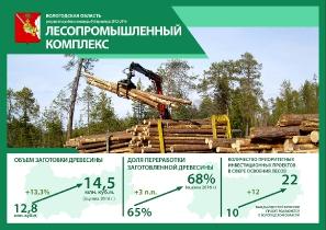 Результаты работы команды Губернатора 2012-2016 гг._4
