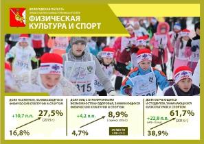 Результаты работы команды Губернатора 2012-2016 гг._7